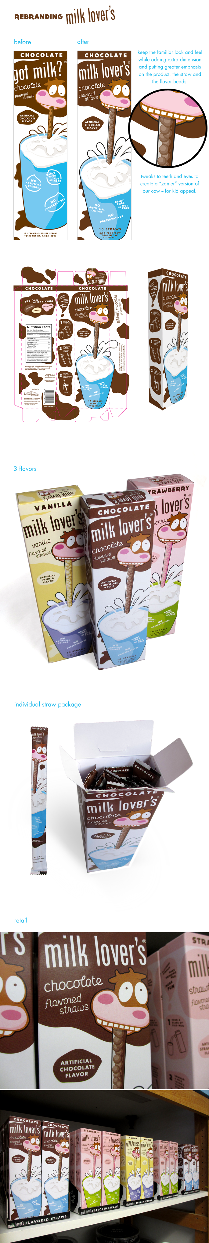 milk lovers mockup_bh